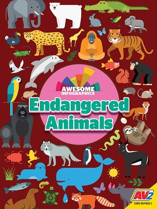 Awesome Infographics:  Endangered Animals